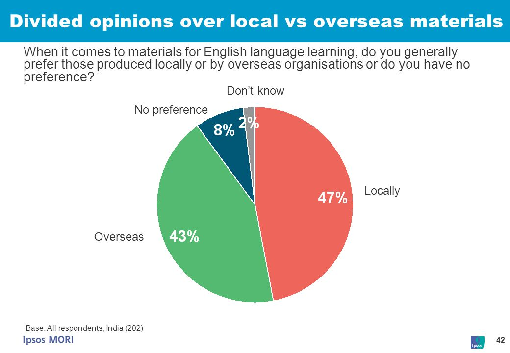 Divided opinions over local vs overseas materials