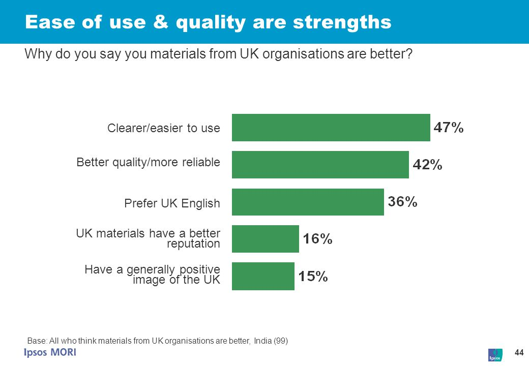 Ease of use & quality are strengths