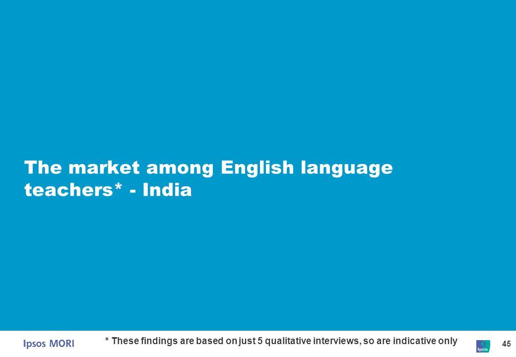The market among English language teachers* - India