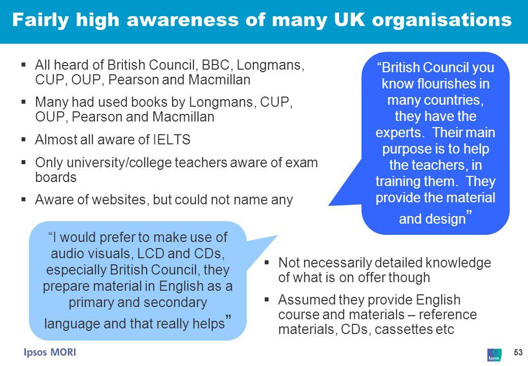 Fairly high awareness of many UK organisations