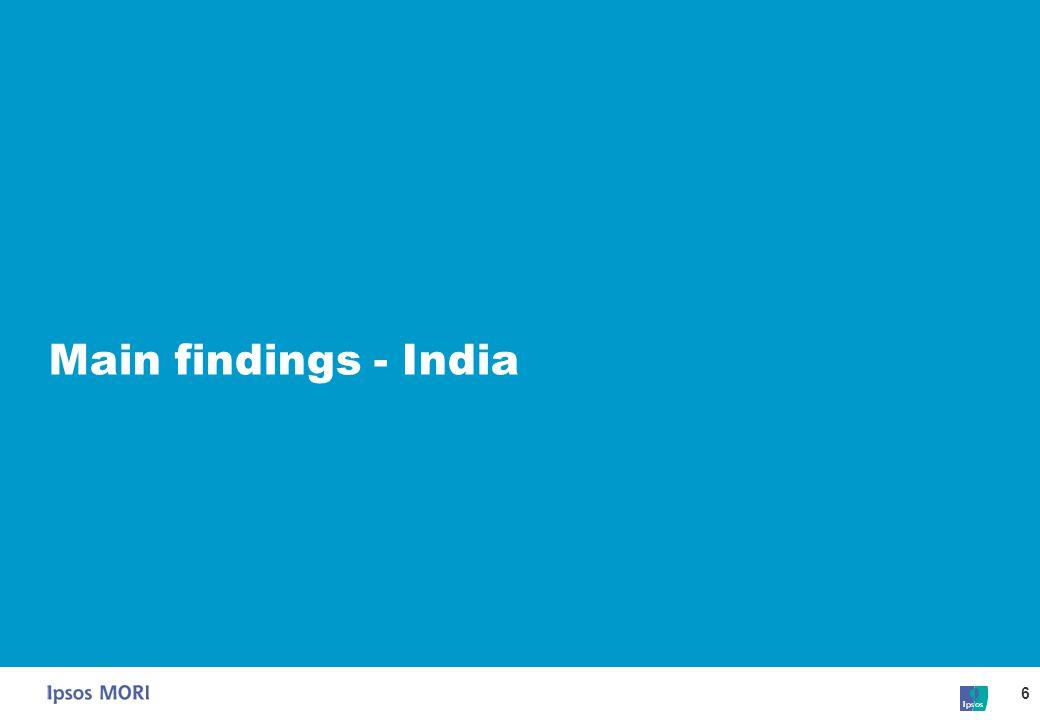 Main findings - India