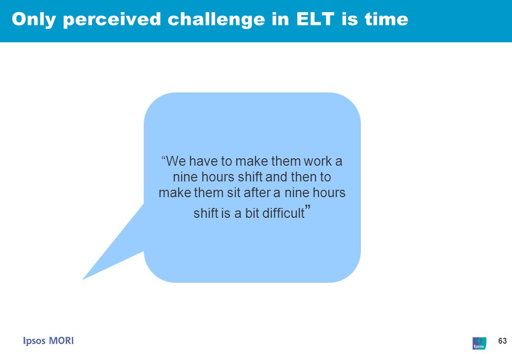 Only perceived challenge in ELT is time