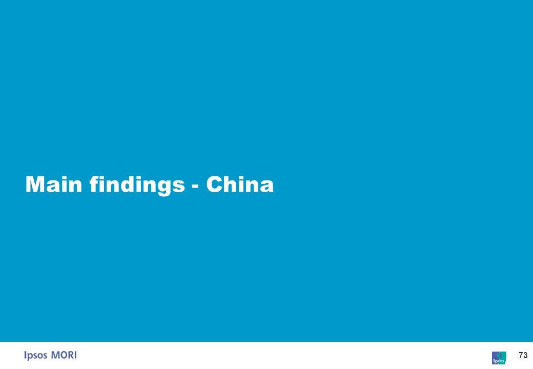 Main findings - China