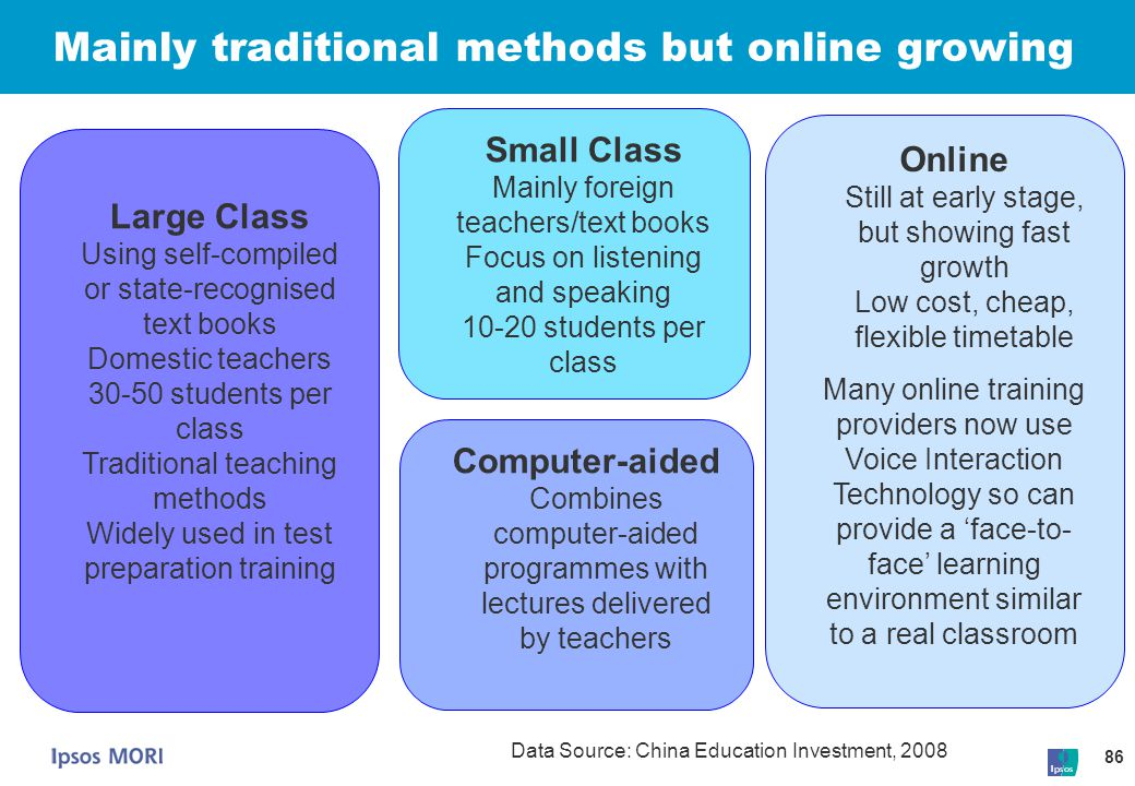 Mainly traditional methods but online growing