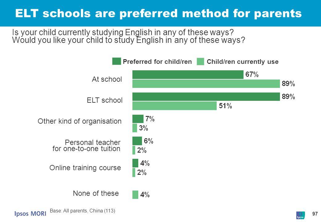 ELT schools are preferred method for parents