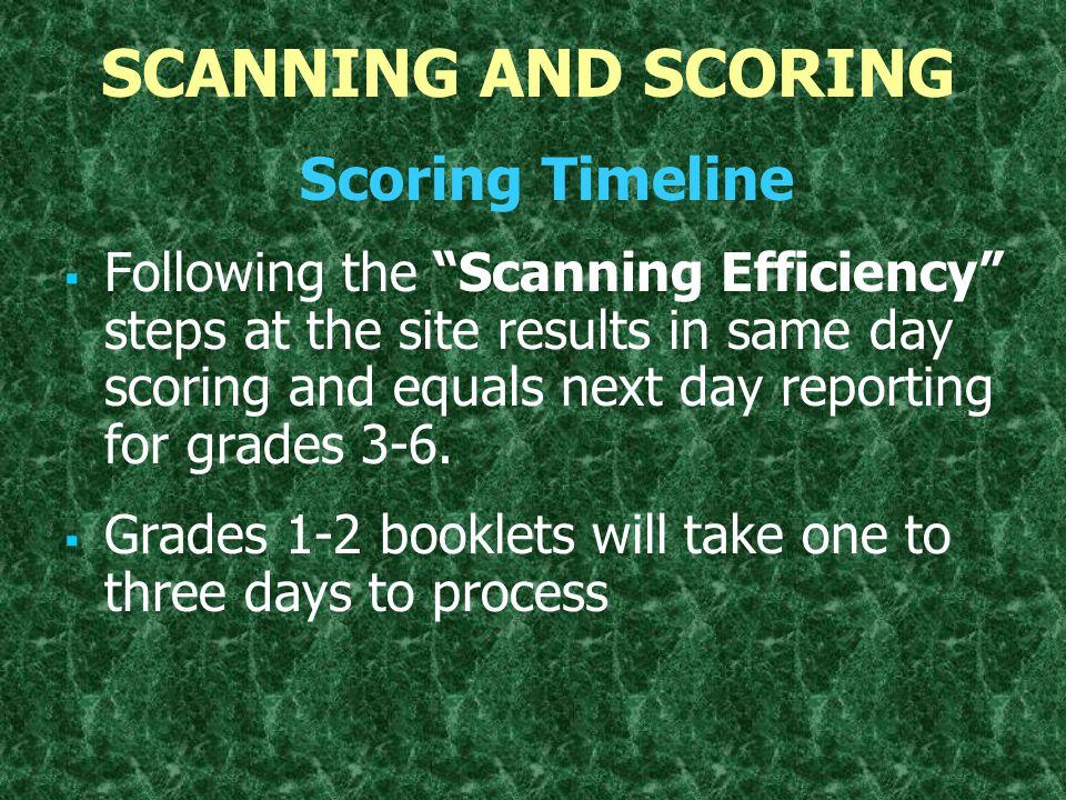 SCANNING AND SCORING Scoring Timeline