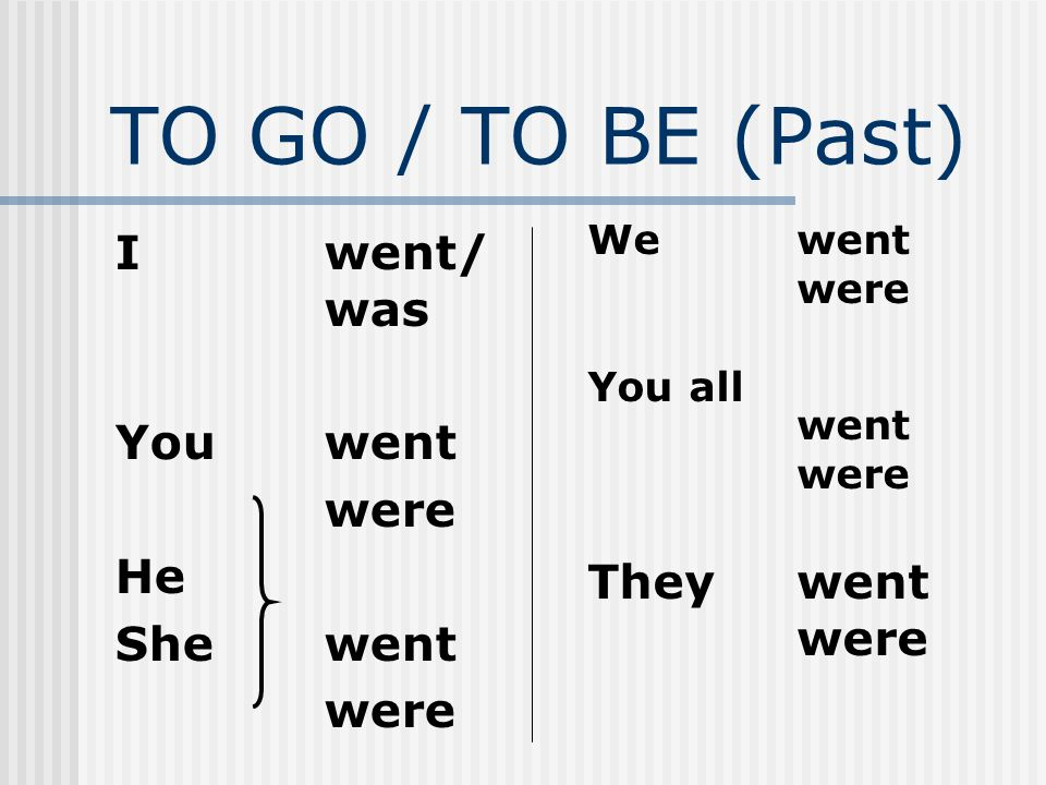 TO GO / TO BE (Past) I went/ was You went were He They went She went