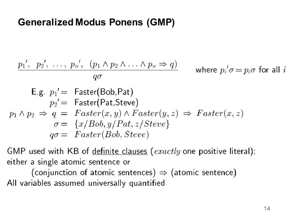 Generalized Modus Ponens (GMP)