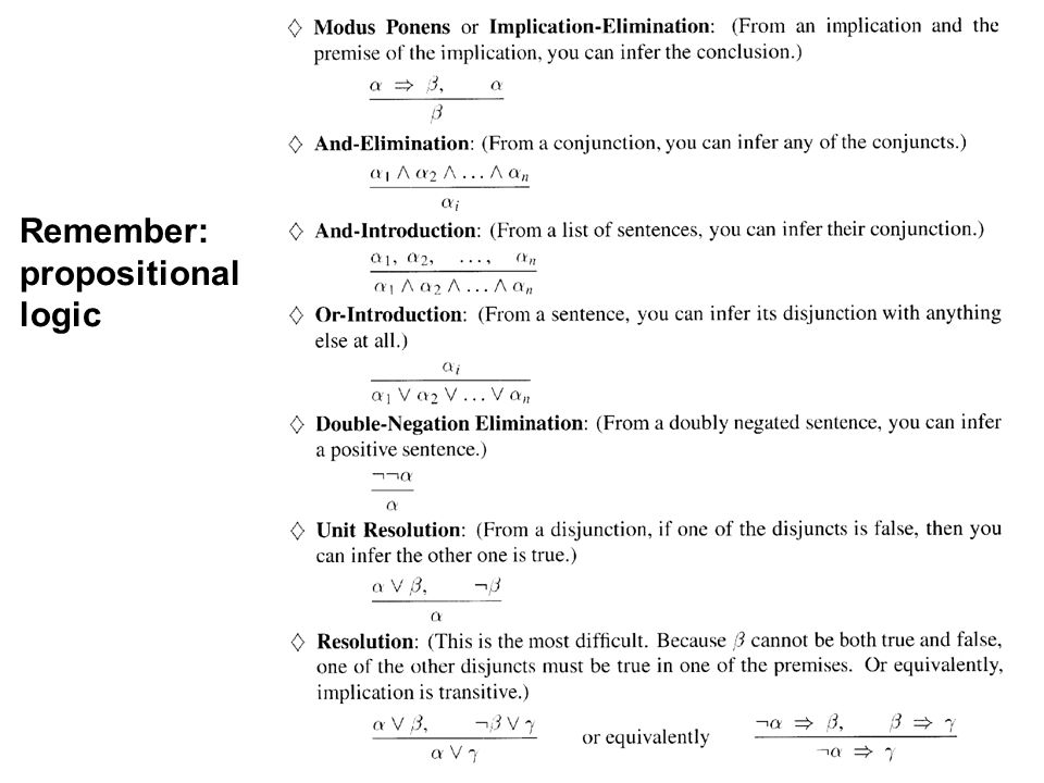 Remember: propositional logic