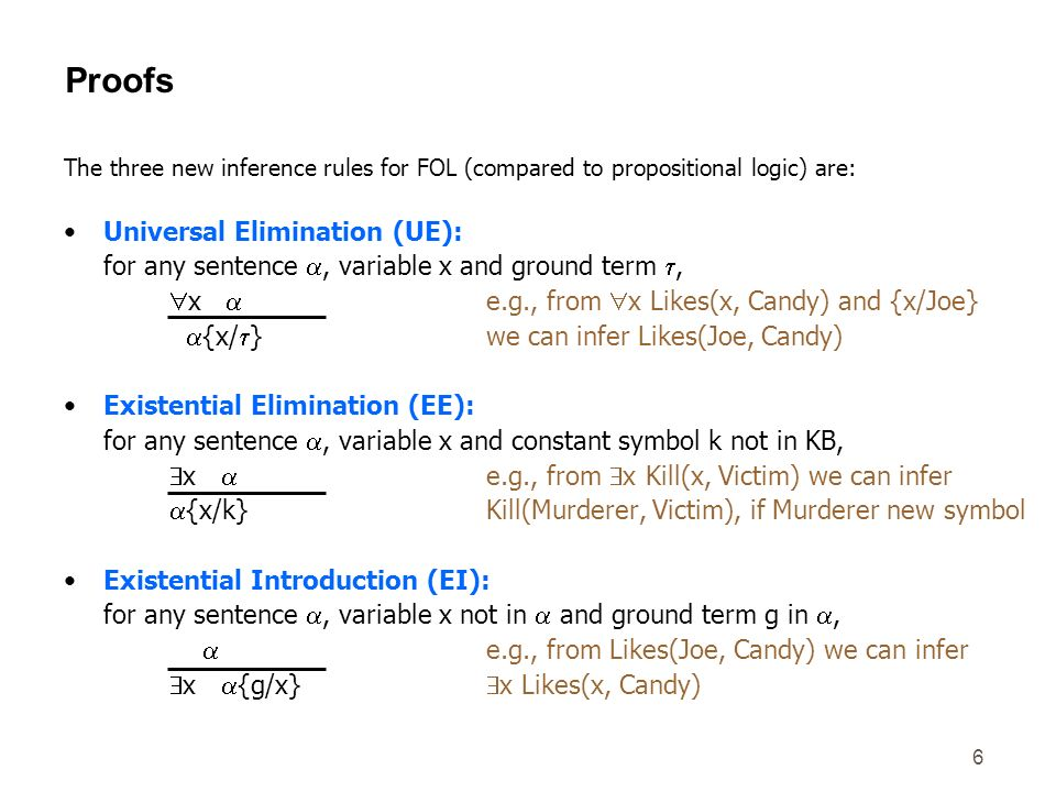 Proofs Universal Elimination (UE):