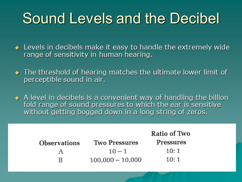 Sound Levels and the Decibel