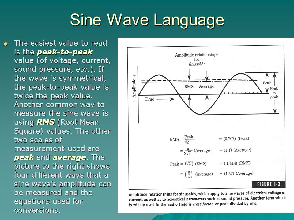 Sine Wave Language