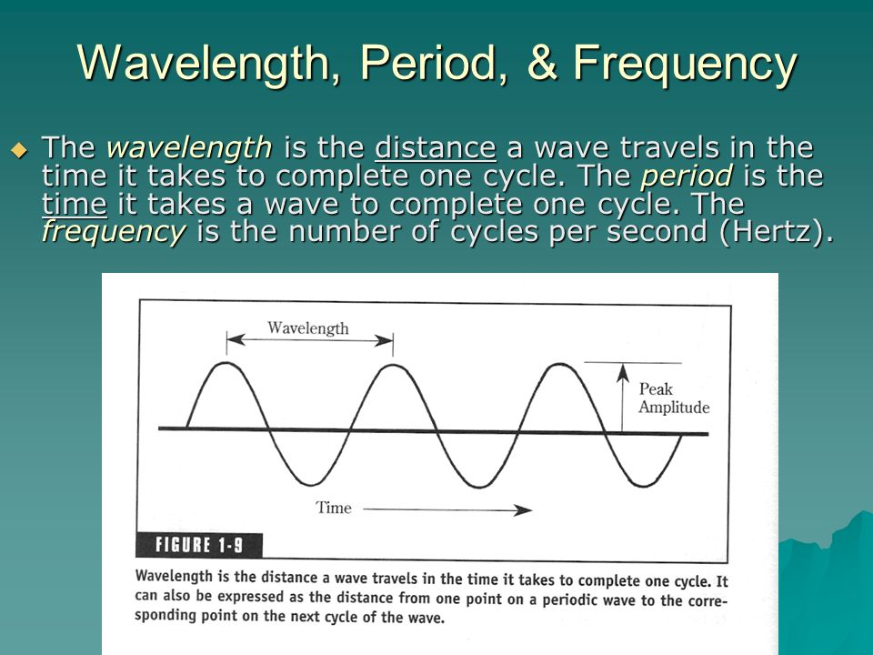 Wavelength, Period, & Frequency