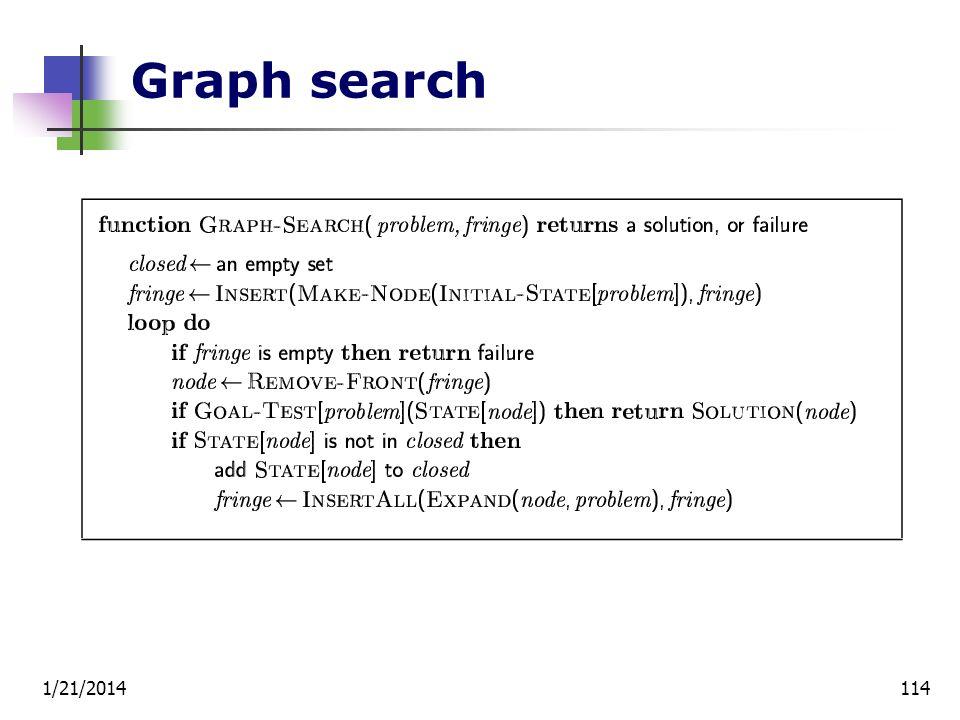Graph search 3/25/2017