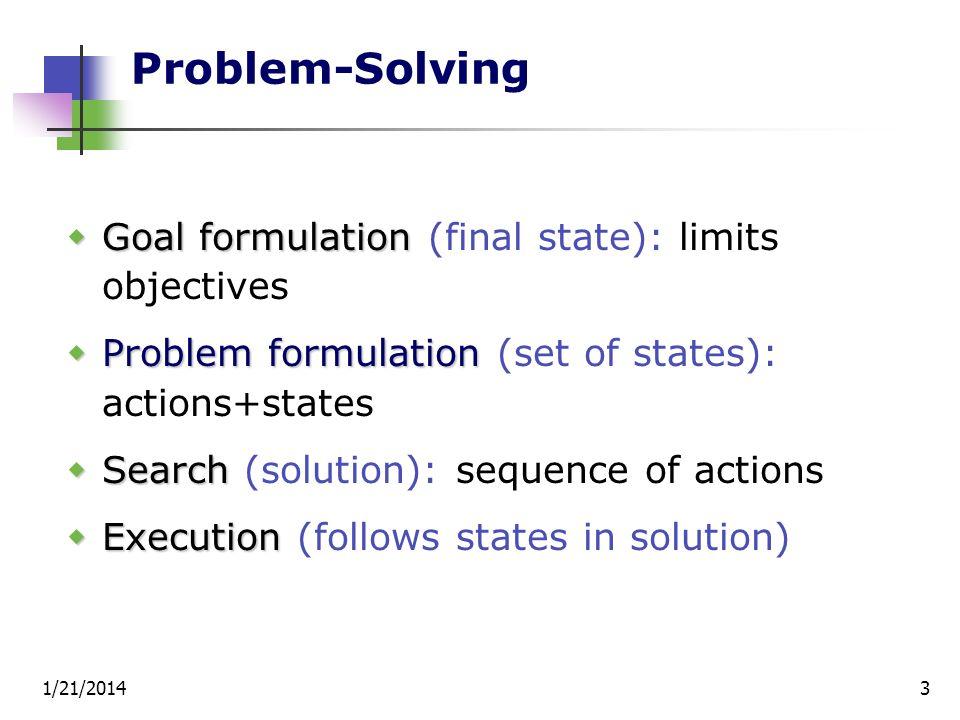 Problem-Solving Goal formulation (final state): limits objectives