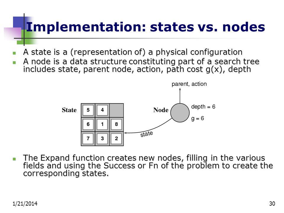 Implementation: states vs. nodes