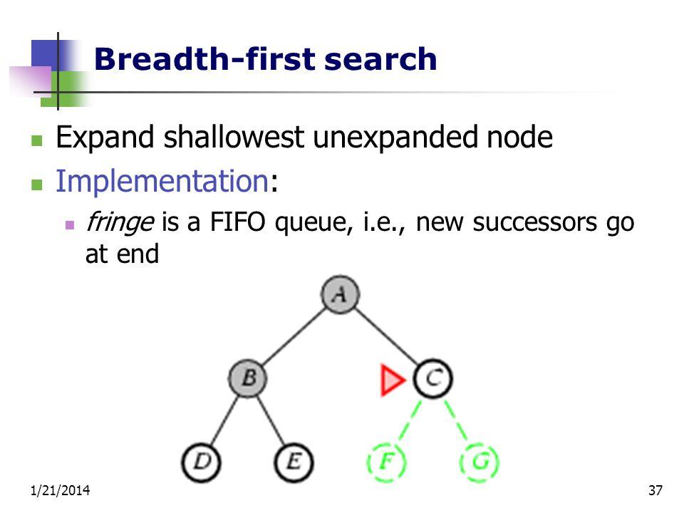 Expand shallowest unexpanded node Implementation: