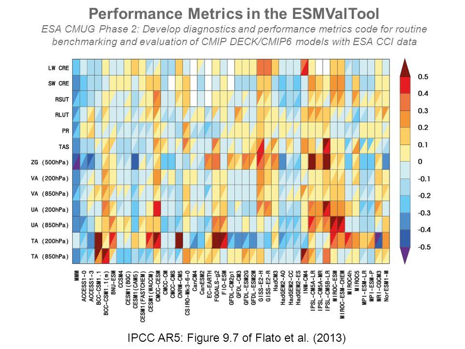 Performance Metrics in the ESMValTool