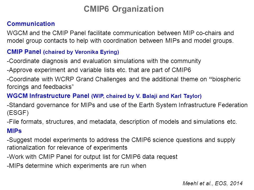 CMIP6 Organization Communication
