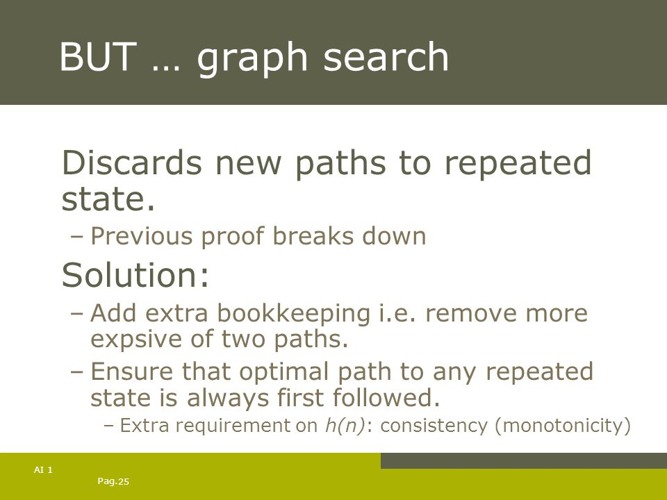 BUT … graph search Discards new paths to repeated state. Solution: