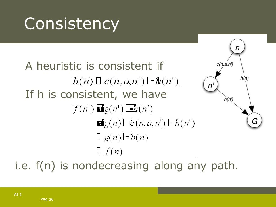Consistency A heuristic is consistent if If h is consistent, we have
