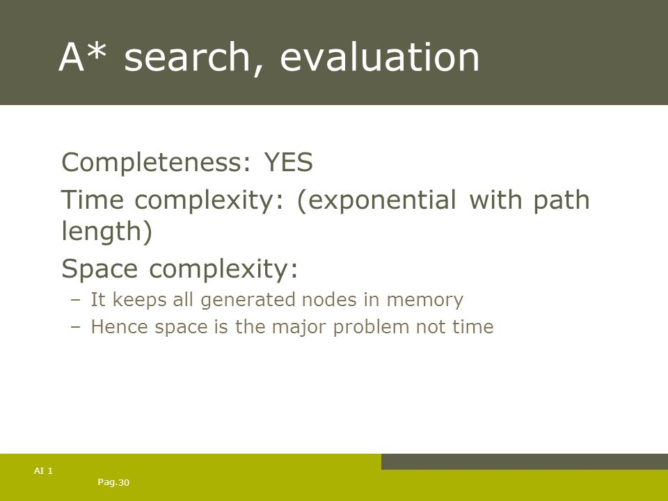 A* search, evaluation Completeness: YES