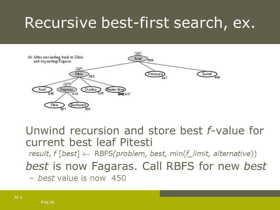 Recursive best-first search, ex.