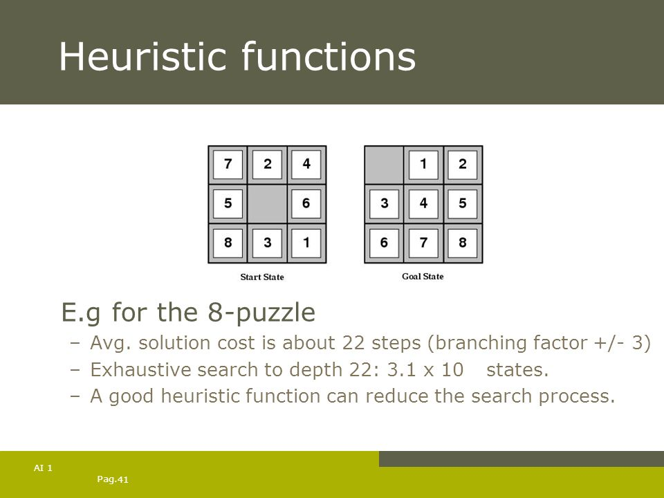 Heuristic functions E.g for the 8-puzzle