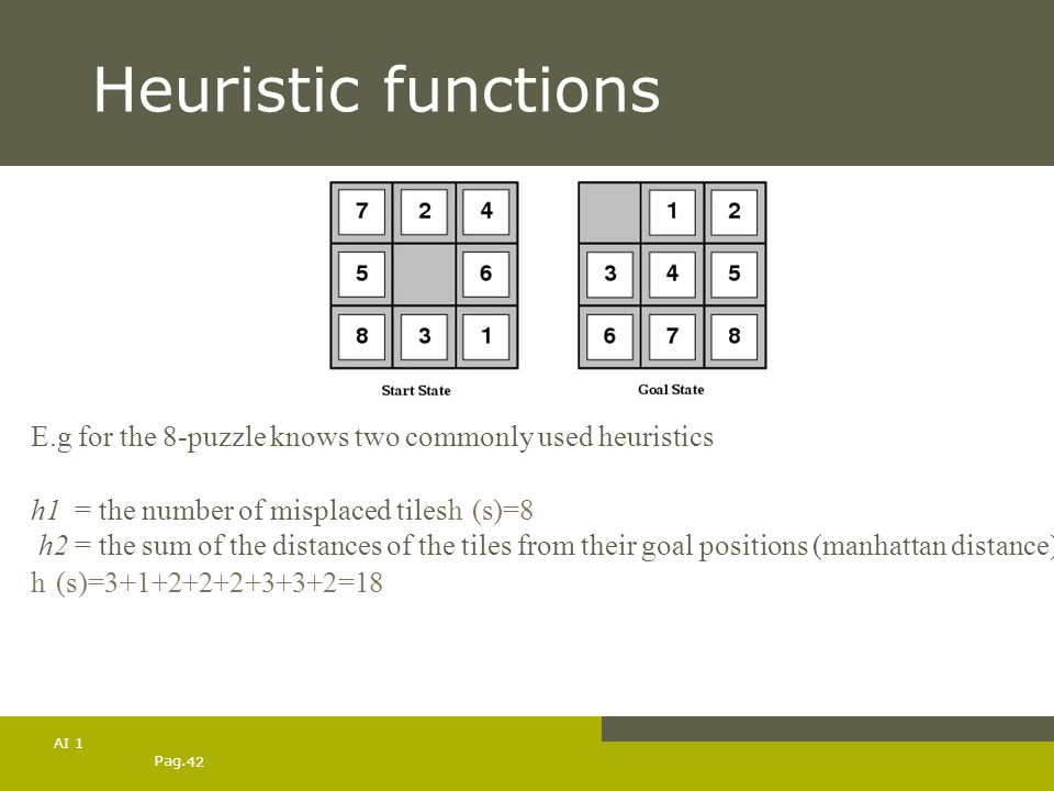 Heuristic functions E.g for the 8-puzzle knows two commonly used heuristics. h11 = the number of misplaced tilesh1(s)=8.