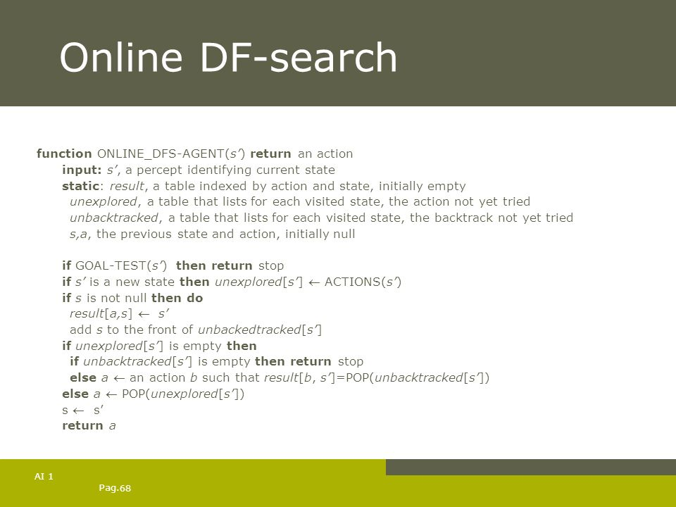 Online DF-search function ONLINE_DFS-AGENT(s') return an action