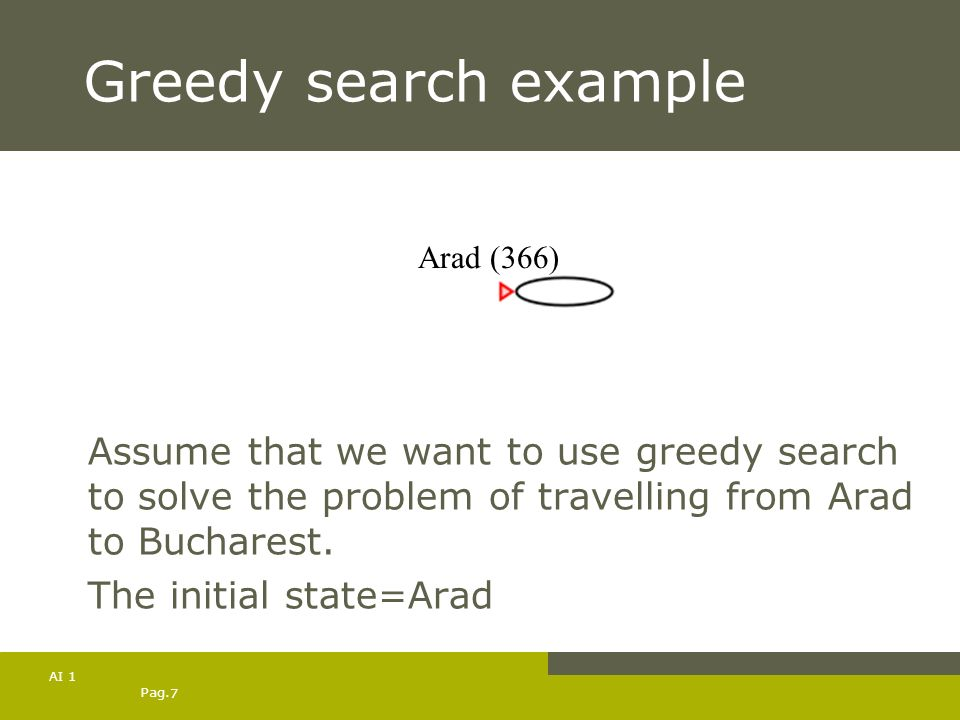 Greedy search example Arad (366) Assume that we want to use greedy search to solve the problem of travelling from Arad to Bucharest.