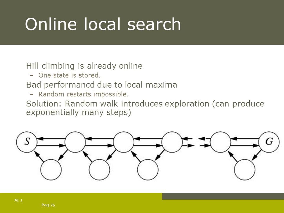 Online local search Hill-climbing is already online