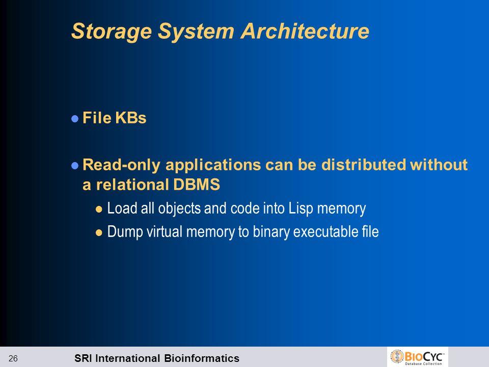 Storage System Architecture