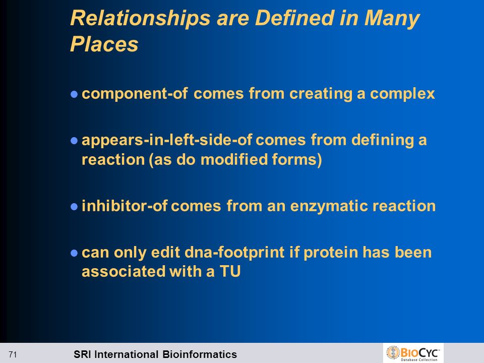 Relationships are Defined in Many Places