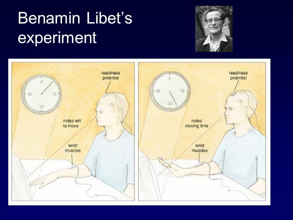 Benamin Libet's experiment