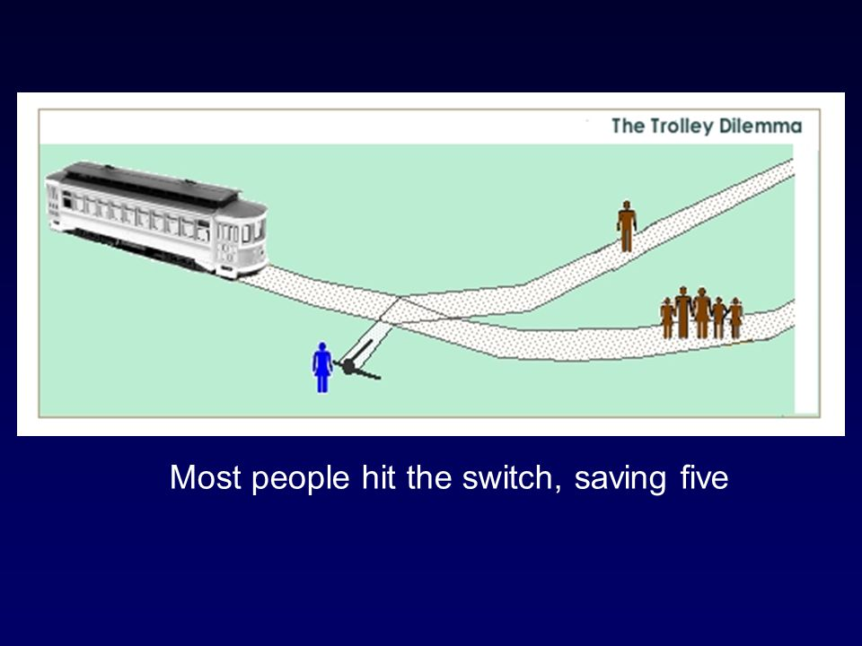 A runaway trolley is hurtling down the tracks toward five people who will be killed if it proceeds on its present course. The only way to save them is to hit a switch that will turn the trolley onto an alternate set of tracks where it will kill one person instead of five.