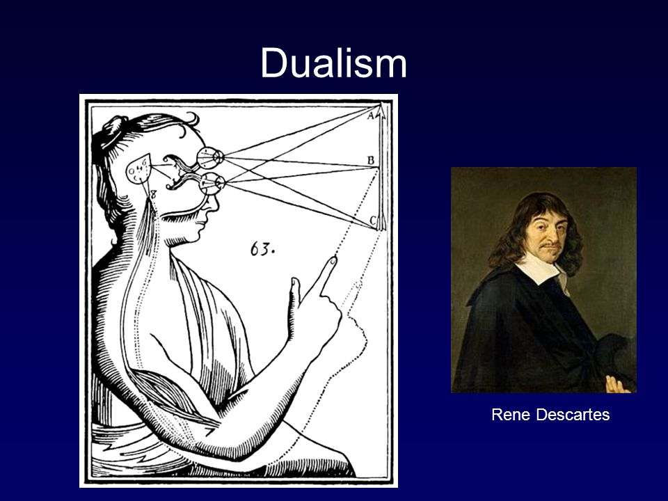 Dualism Body Mind Rene Descartes