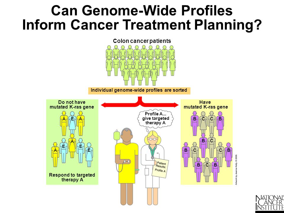 Can Genome-Wide Profiles Inform Cancer Treatment Planning
