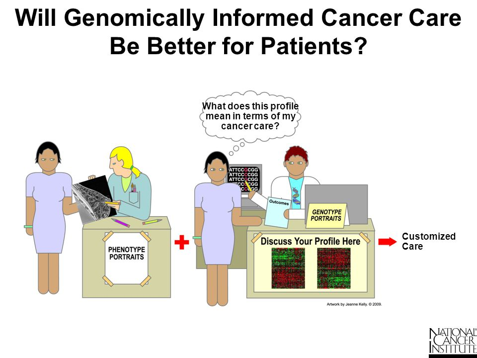 Will Genomically Informed Cancer Care Be Better for Patients