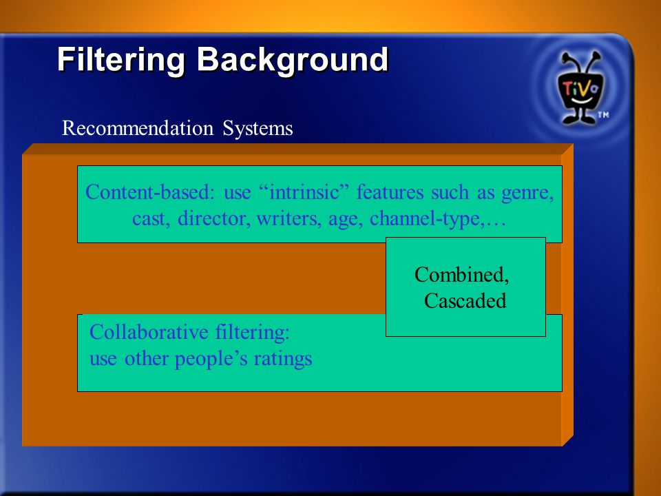 Filtering Background Recommendation Systems