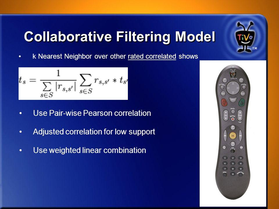 Collaborative Filtering Model