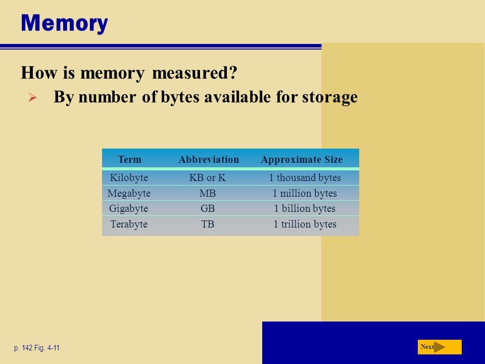 Memory How is memory measured