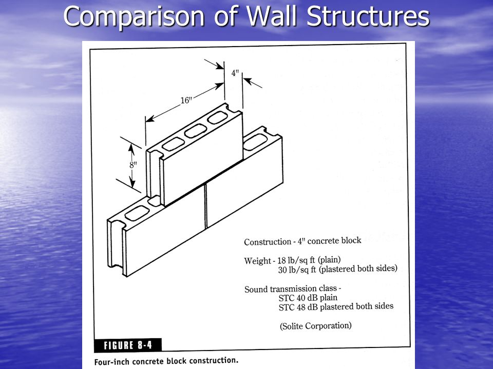 Comparison of Wall Structures