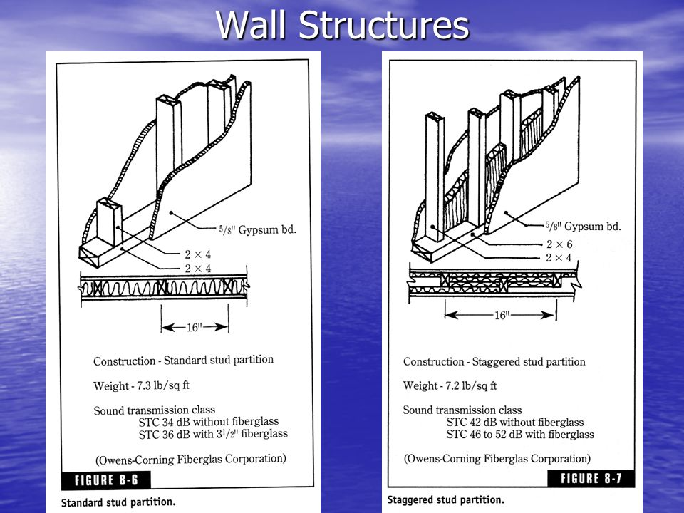 Wall Structures