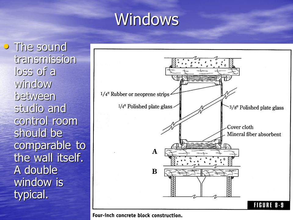 WindowsThe sound transmission loss of a window between studio and control room should be comparable to the wall itself.