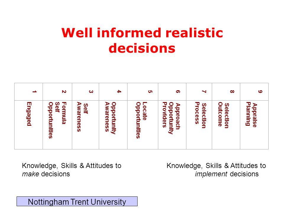 Well informed realistic decisions