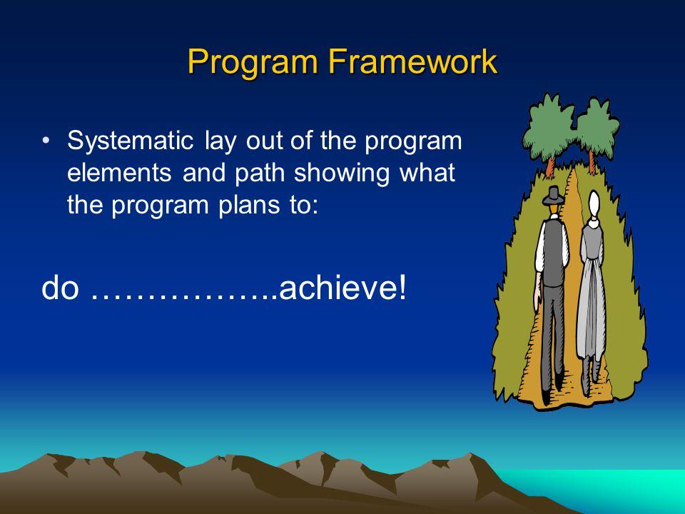 Program Framework do ……………..achieve!