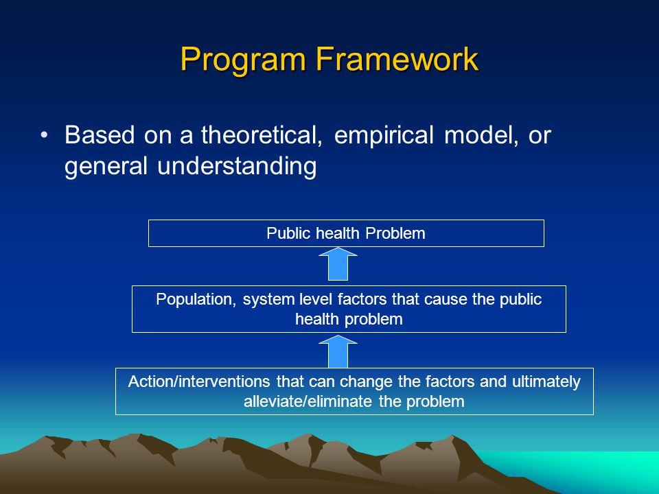 Population, system level factors that cause the public health problem