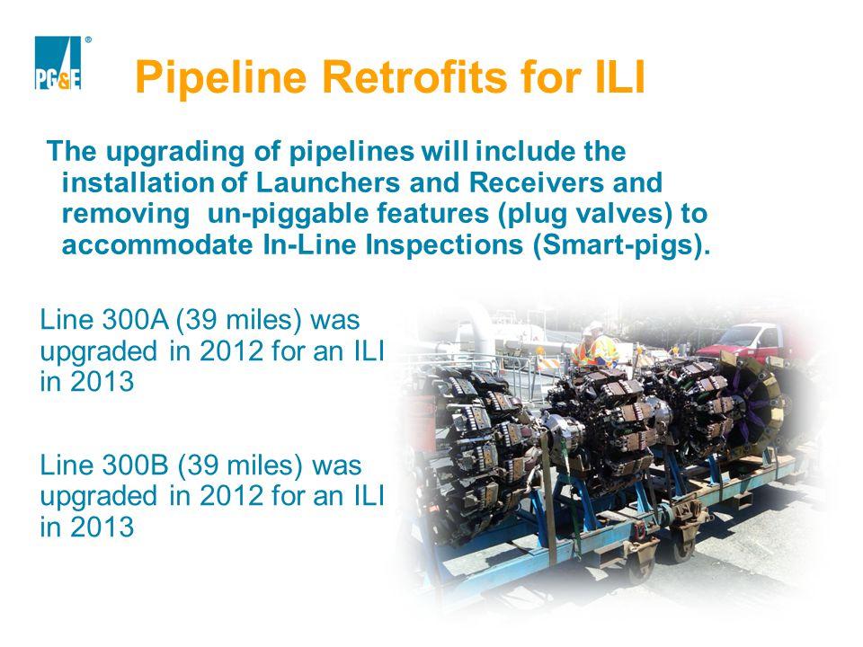 Pipeline Retrofits for ILI