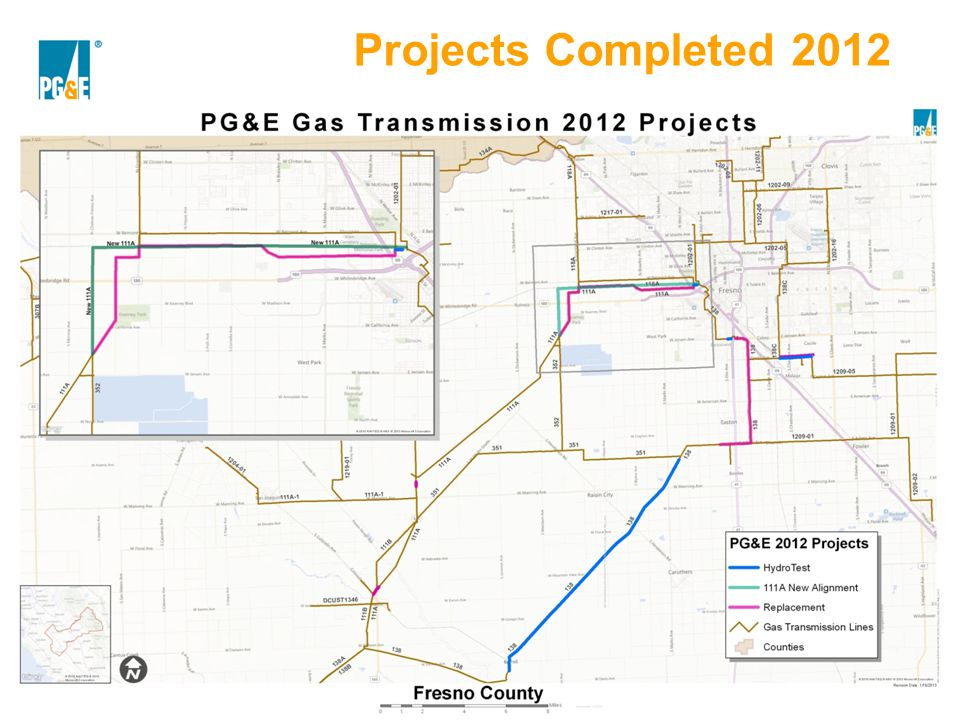 Projects Completed 2012